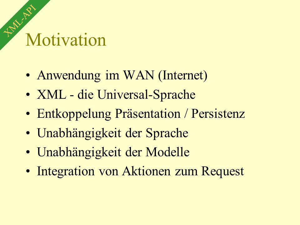 Motivation Anwendung im WAN (Internet) XML - die Universal-Sprache Entkoppelung Präsentation / Persistenz Unabhängigkeit der Sprache Unabhängigkeit der Modelle Integration von Aktionen zum Request XML-API