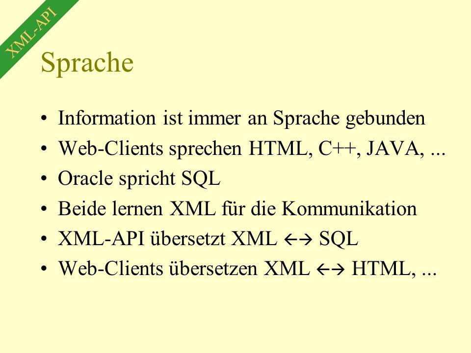 Sprache Information ist immer an Sprache gebunden Web-Clients sprechen HTML, C++, JAVA,...
