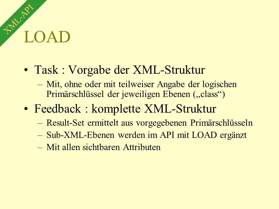 """LOAD Task : Vorgabe der XML-Struktur –Mit, ohne oder mit teilweiser Angabe der logischen Primärschlüssel der jeweiligen Ebenen (""""class ) Feedback : komplette XML-Struktur –Result-Set ermittelt aus vorgegebenen Primärschlüsseln –Sub-XML-Ebenen werden im API mit LOAD ergänzt –Mit allen sichtbaren Attributen XML-API"""