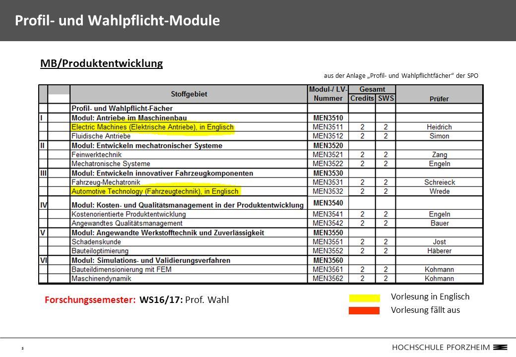 """5 Profil- und Wahlpflicht-Module MB/Produktentwicklung aus der Anlage """"Profil- und Wahlpflichtfächer der SPO Forschungssemester: WS16/17: Prof."""
