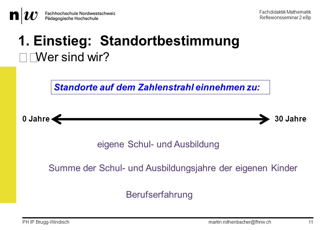 Fachdidaktik Mathematik Reflexionsseminar 2 eBp martin.rothenbacher@fhnw.ch PH IP Brugg-Windisch 11 1.
