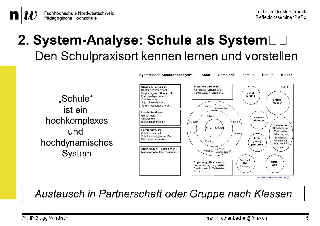 Fachdidaktik Mathematik Reflexionsseminar 2 eBp martin.rothenbacher@fhnw.ch PH IP Brugg-Windisch 15 2.