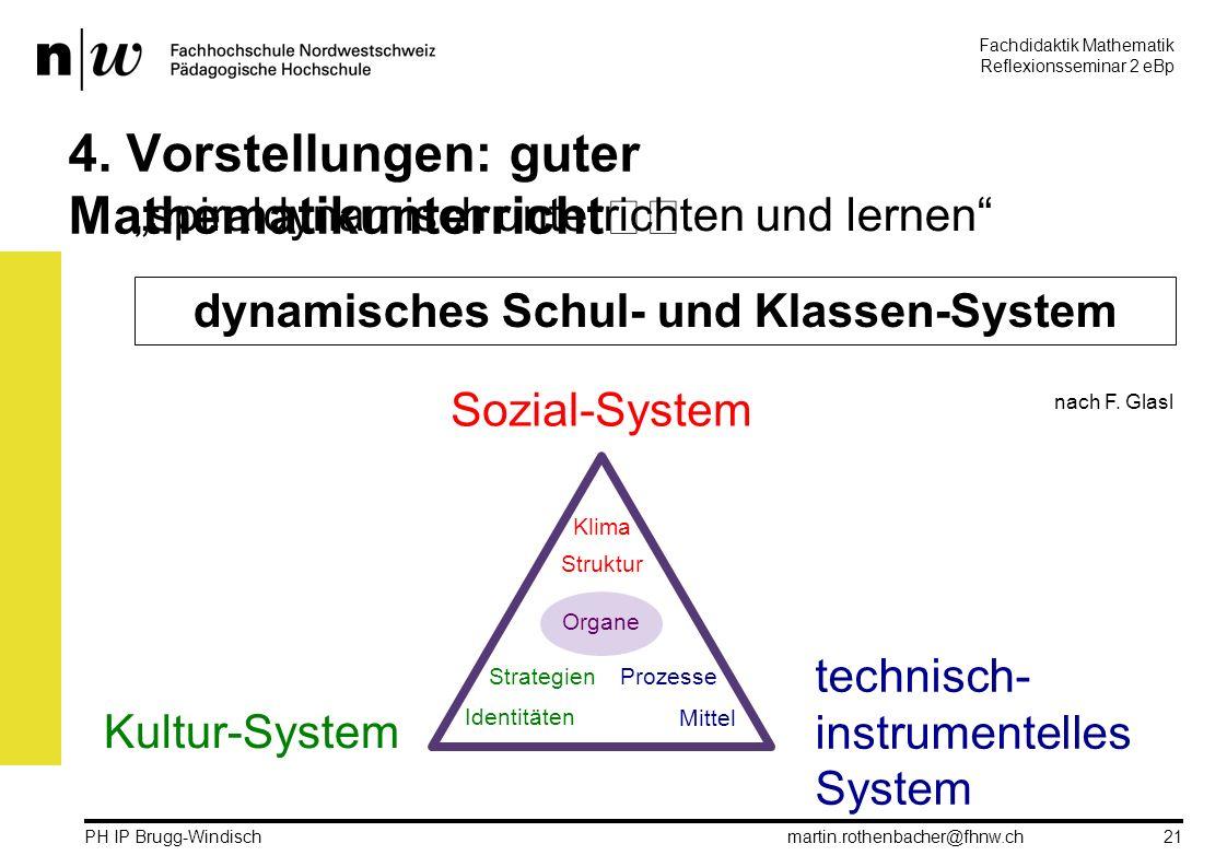 Fachdidaktik Mathematik Reflexionsseminar 2 eBp martin.rothenbacher@fhnw.ch PH IP Brugg-Windisch 21 4.