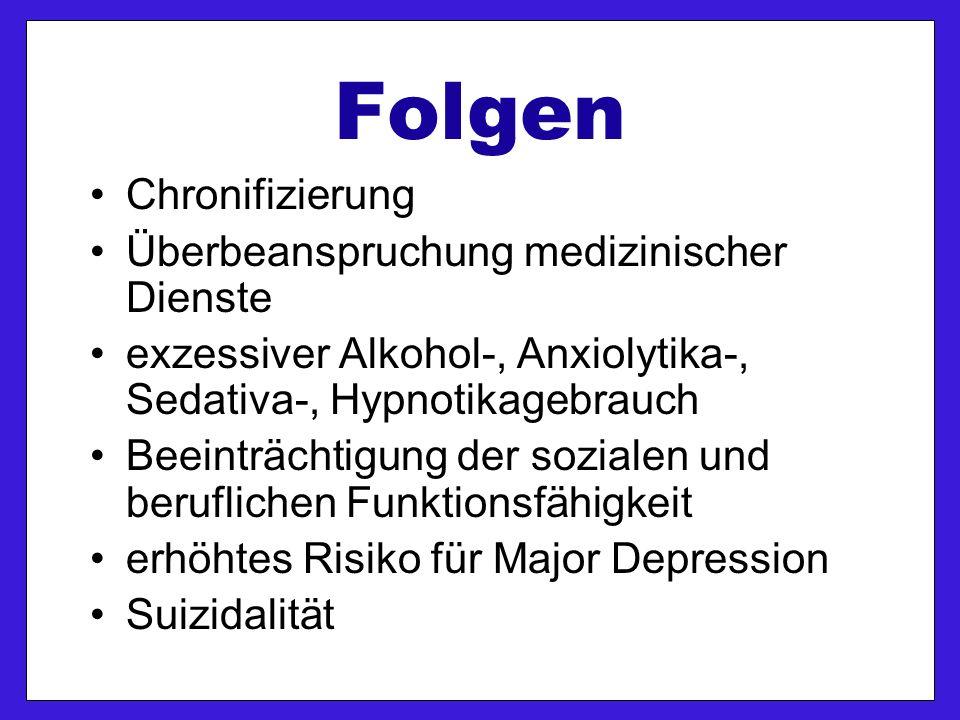 Folgen Chronifizierung Überbeanspruchung medizinischer Dienste exzessiver Alkohol-, Anxiolytika-, Sedativa-, Hypnotikagebrauch Beeinträchtigung der sozialen und beruflichen Funktionsfähigkeit erhöhtes Risiko für Major Depression Suizidalität