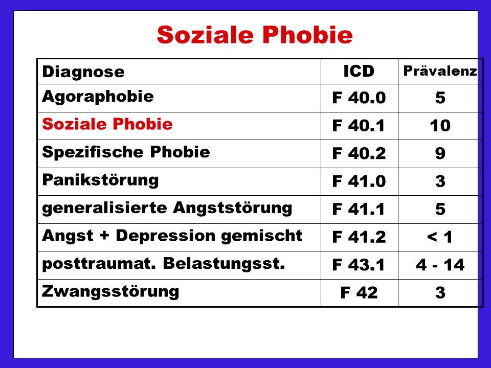 3F 42 Zwangsstörung 4 - 14F 43.1 posttraumat. Belastungsst.