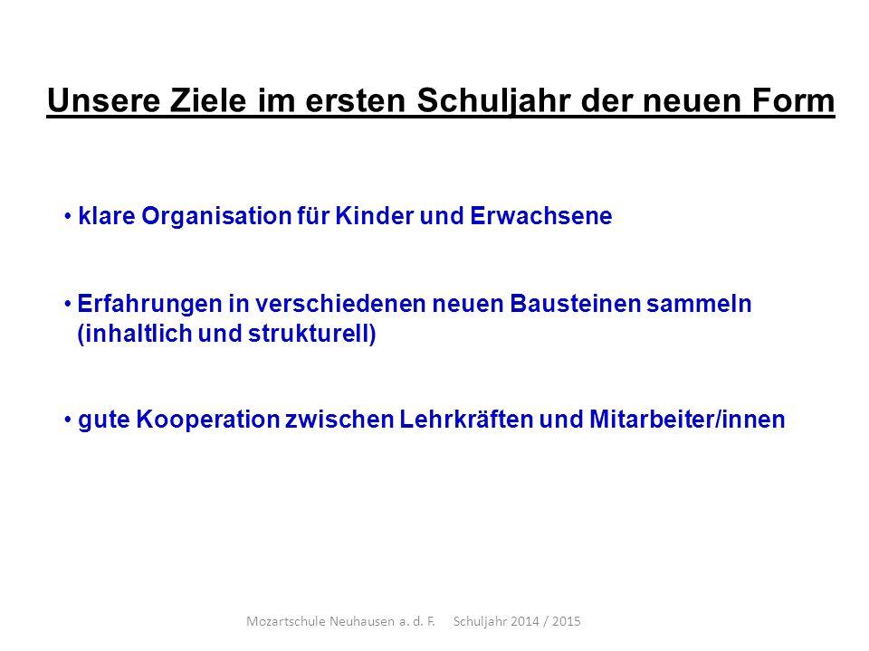 Organisation Juni 2014: Großer Respekt vor 208 angemeldeten, gleichzeitig anwesenden Schüler/innen.