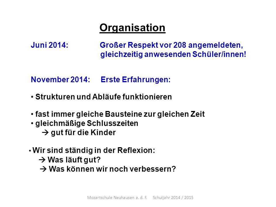 Ein Beispiel für eine Drei-Tage-Anmeldung: Stundenplan für Max Mustermann Klasse 2 _ Schj.