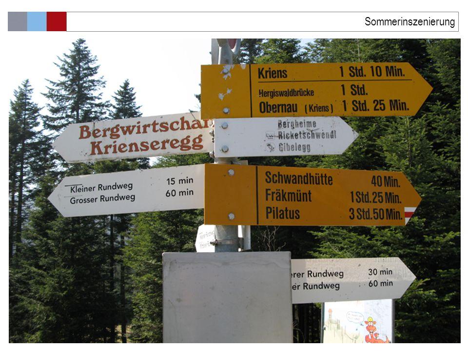 Masterplan Jungfraujoch