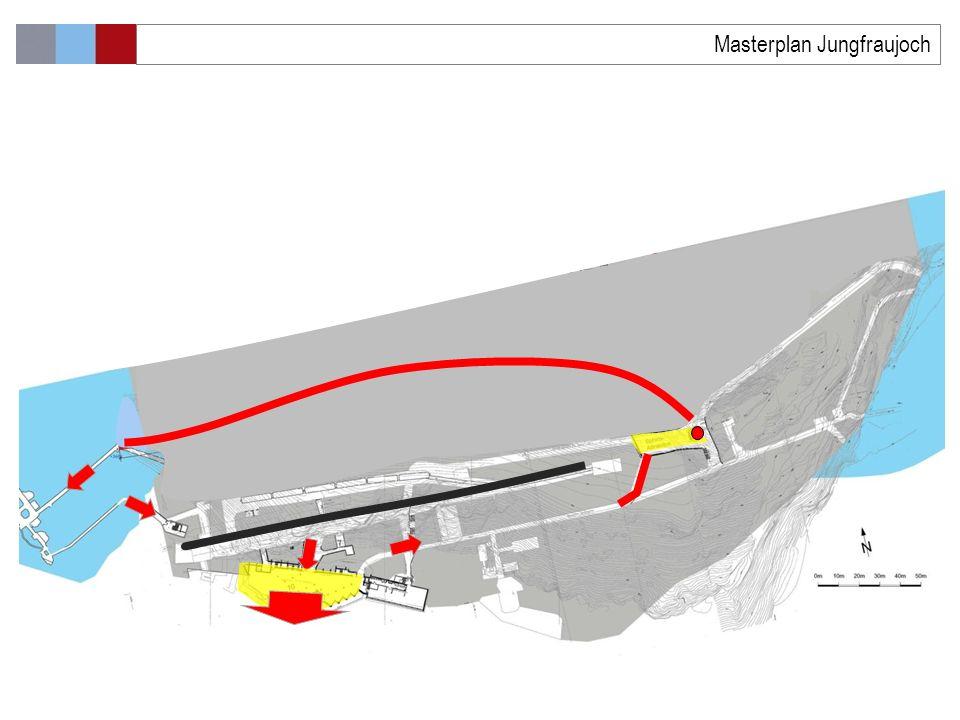 Masterplan Jungfraujoch Einstieg Ausstieg