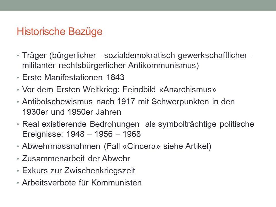 Historische Bezüge Träger (bürgerlicher - sozialdemokratisch-gewerkschaftlicher– militanter rechtsbürgerlicher Antikommunismus) Erste Manifestationen