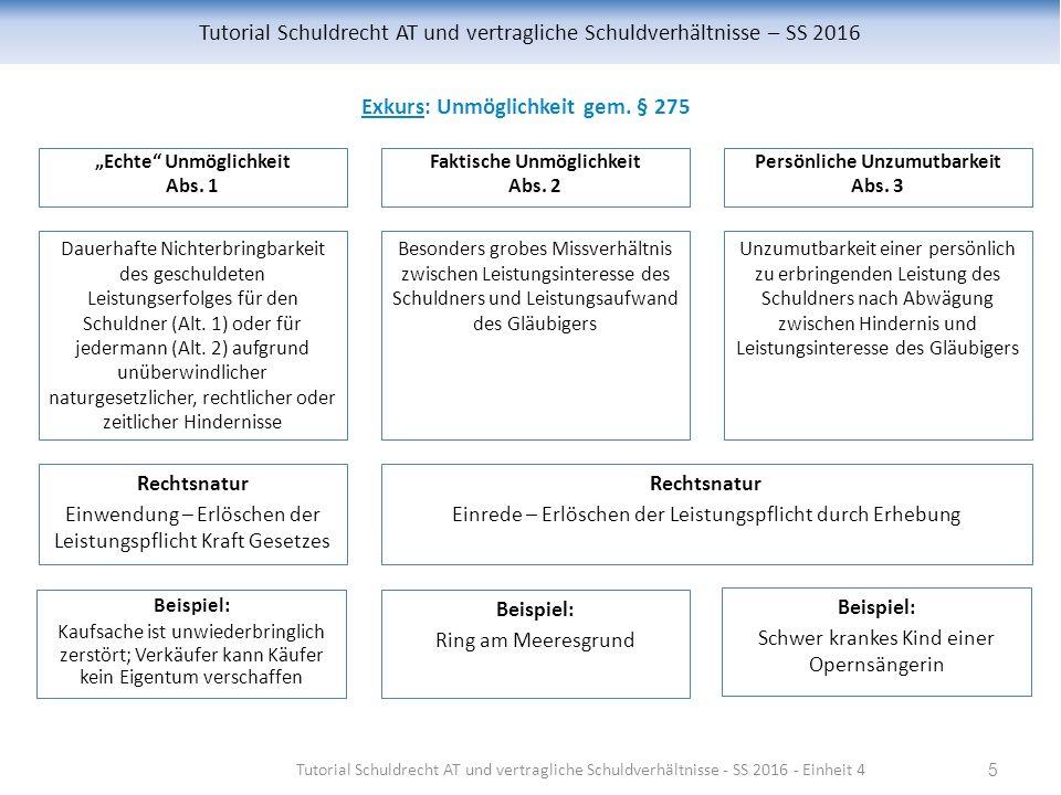 Tutorial Schuldrecht AT und vertragliche Schuldverhältnisse – SS 2016 Tutorial Schuldrecht AT und vertragliche Schuldverhältnisse - SS 2016 - Einheit 45 Exkurs: Unmöglichkeit gem.