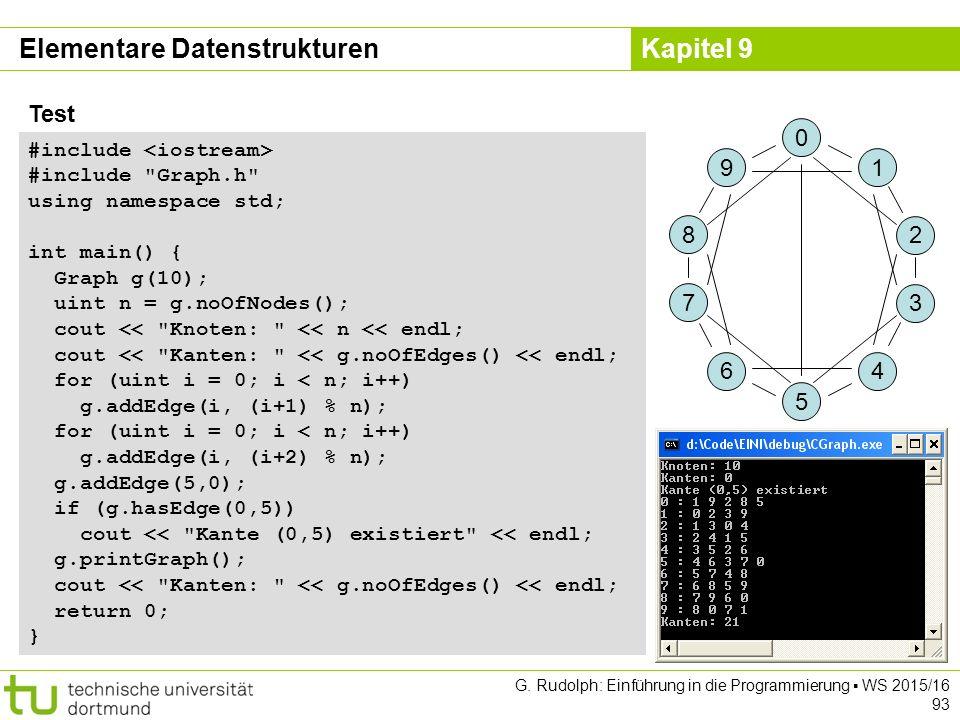 Kapitel 9 #include #include Graph.h using namespace std; int main() { Graph g(10); uint n = g.noOfNodes(); cout << Knoten: << n << endl; cout << Kanten: << g.noOfEdges() << endl; for (uint i = 0; i < n; i++) g.addEdge(i, (i+1) % n); for (uint i = 0; i < n; i++) g.addEdge(i, (i+2) % n); g.addEdge(5,0); if (g.hasEdge(0,5)) cout << Kante (0,5) existiert << endl; g.printGraph(); cout << Kanten: << g.noOfEdges() << endl; return 0; } Elementare Datenstrukturen 0 5 9 8 1 2 7 3 64 Test G.