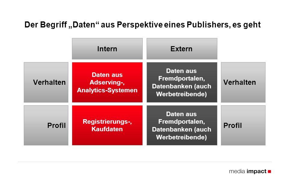 """Der Begriff """"Daten aus Perspektive eines Publishers, es geht Daten aus Adserving-, Analytics-Systemen Intern Daten aus Fremdportalen, Datenbanken (auch Werbetreibende) Extern Verhalten Registrierungs-, Kaufdaten Daten aus Fremdportalen, Datenbanken (auch Werbetreibende) Profil Verhalten Profil"""