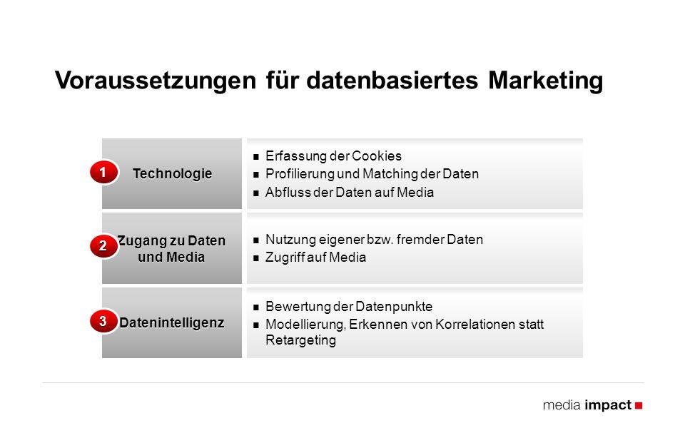 17 Voraussetzungen für datenbasiertes MarketingTechnologie Zugang zu Daten und Media Datenintelligenz Erfassung der Cookies Profilierung und Matching der Daten Abfluss der Daten auf Media Nutzung eigener bzw.