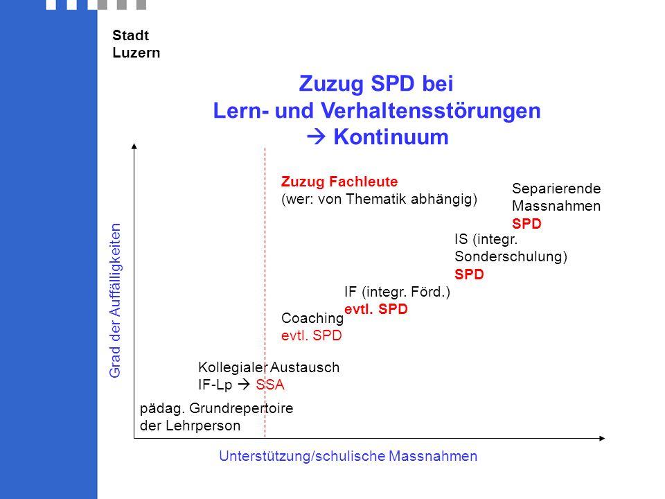 Stadt Luzern Zuzug SPD bei Lern- und Verhaltensstörungen  Kontinuum Grad der Auffälligkeiten Unterstützung/schulische Massnahmen IS (integr.