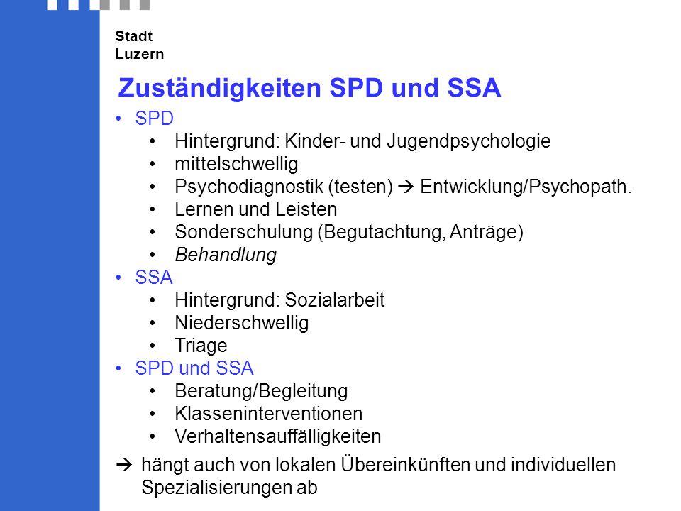 Stadt Luzern Zuständigkeiten SPD und SSA SPD Hintergrund: Kinder- und Jugendpsychologie mittelschwellig Psychodiagnostik (testen)  Entwicklung/Psychopath.