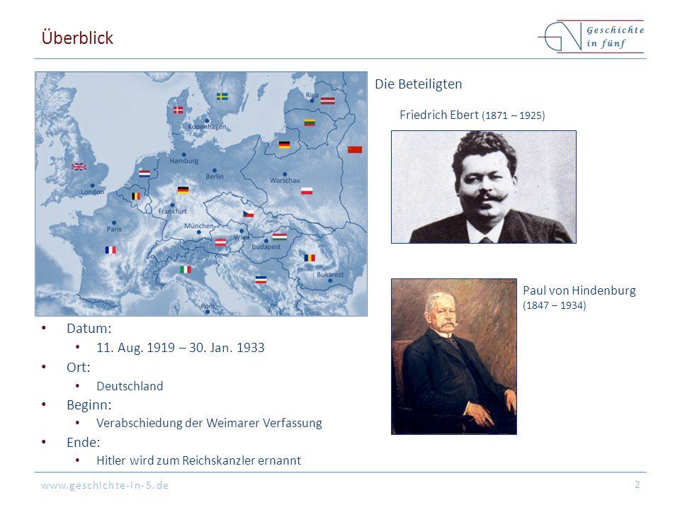 www.geschichte-in-5.de Überblick Datum: 11. Aug. 1919 – 30. Jan. 1933 Ort: Deutschland Beginn: Verabschiedung der Weimarer Verfassung Ende: Hitler wir