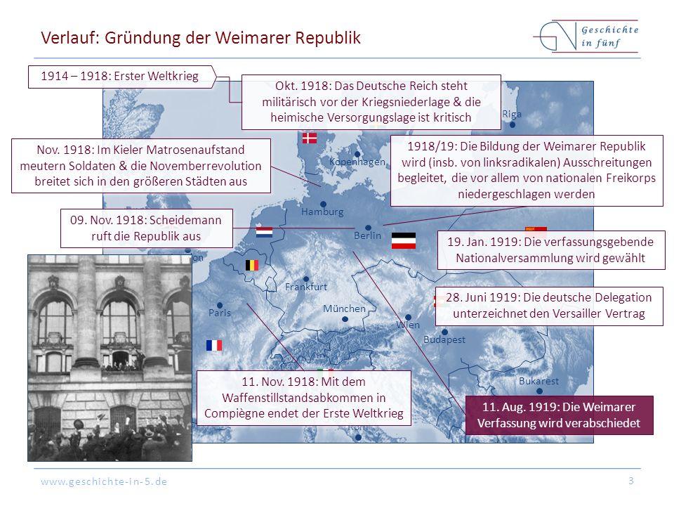 www.geschichte-in-5.de Berlin London Paris München Warschau Kopenhagen Wien Bukarest Frankfurt Hamburg Riga Budapest Rom Verlauf: Gründung der Weimare