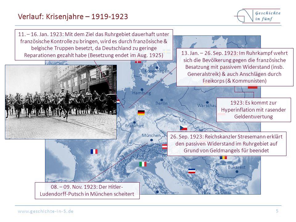www.geschichte-in-5.de Berlin London Paris München Warschau Kopenhagen Wien Bukarest Frankfurt Hamburg Riga Budapest Rom Verlauf: Krisenjahre – 1919-1