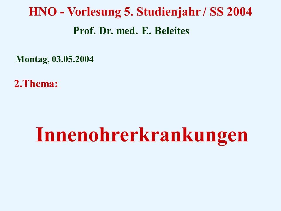HNO - Vorlesung 5.Studienjahr / SS 2004 Prof. Dr.