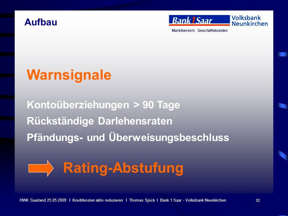 Marktbereich Geschäftskunden 12 HWK Saarland 25.05.2009 I Kreditkosten aktiv reduzieren I Thomas Spick I Bank 1 Saar - Volksbank Neunkirchen Warnsigna