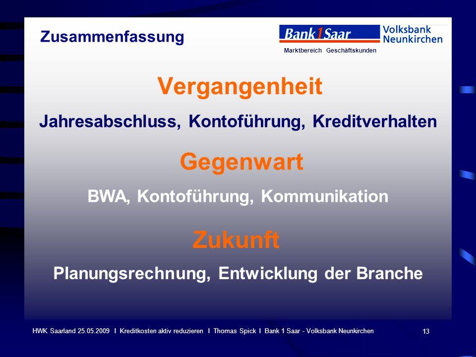 Marktbereich Geschäftskunden 13 HWK Saarland 25.05.2009 I Kreditkosten aktiv reduzieren I Thomas Spick I Bank 1 Saar - Volksbank Neunkirchen Vergangen