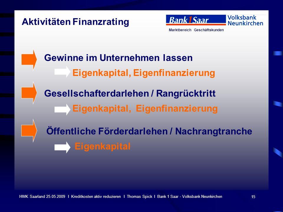 Marktbereich Geschäftskunden 15 HWK Saarland 25.05.2009 I Kreditkosten aktiv reduzieren I Thomas Spick I Bank 1 Saar - Volksbank Neunkirchen Gewinne i