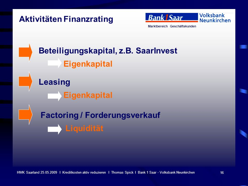 Marktbereich Geschäftskunden 16 HWK Saarland 25.05.2009 I Kreditkosten aktiv reduzieren I Thomas Spick I Bank 1 Saar - Volksbank Neunkirchen Beteiligu