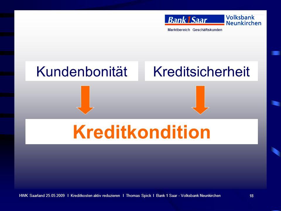 Marktbereich Geschäftskunden 18 HWK Saarland 25.05.2009 I Kreditkosten aktiv reduzieren I Thomas Spick I Bank 1 Saar - Volksbank Neunkirchen Kreditkon