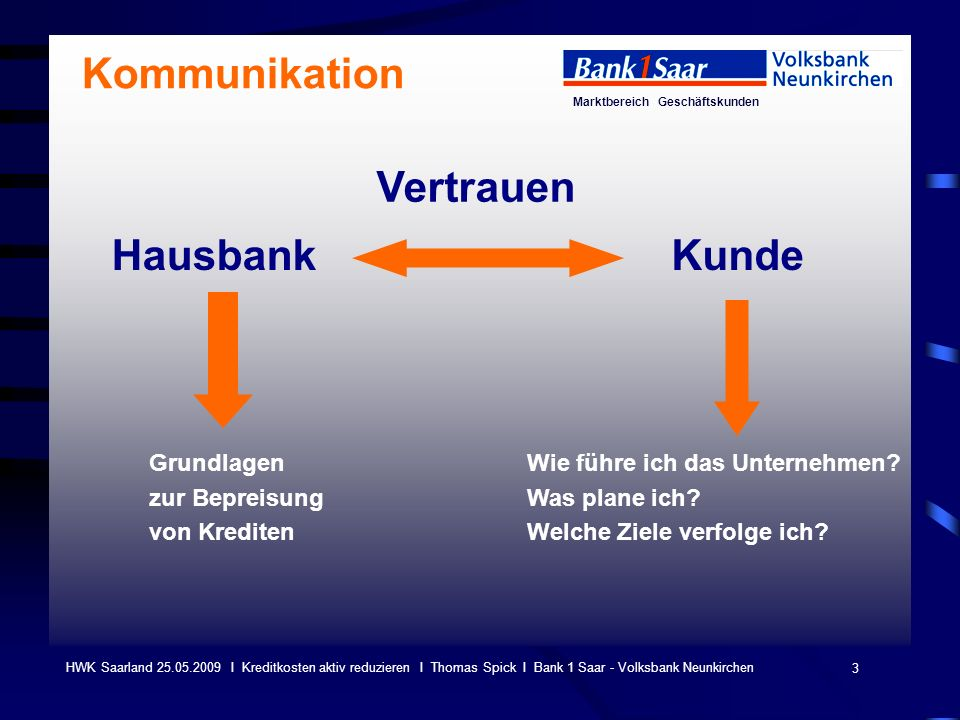 Marktbereich Geschäftskunden 3 HWK Saarland 25.05.2009 I Kreditkosten aktiv reduzieren I Thomas Spick I Bank 1 Saar - Volksbank Neunkirchen Kommunikat