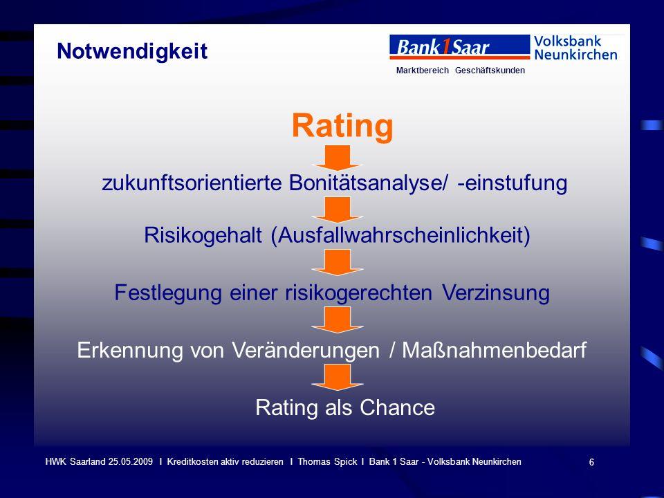 Marktbereich Geschäftskunden 6 HWK Saarland 25.05.2009 I Kreditkosten aktiv reduzieren I Thomas Spick I Bank 1 Saar - Volksbank Neunkirchen Rating zuk
