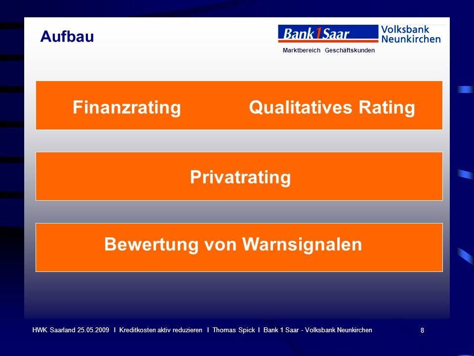 Marktbereich Geschäftskunden 8 HWK Saarland 25.05.2009 I Kreditkosten aktiv reduzieren I Thomas Spick I Bank 1 Saar - Volksbank Neunkirchen Bewertung