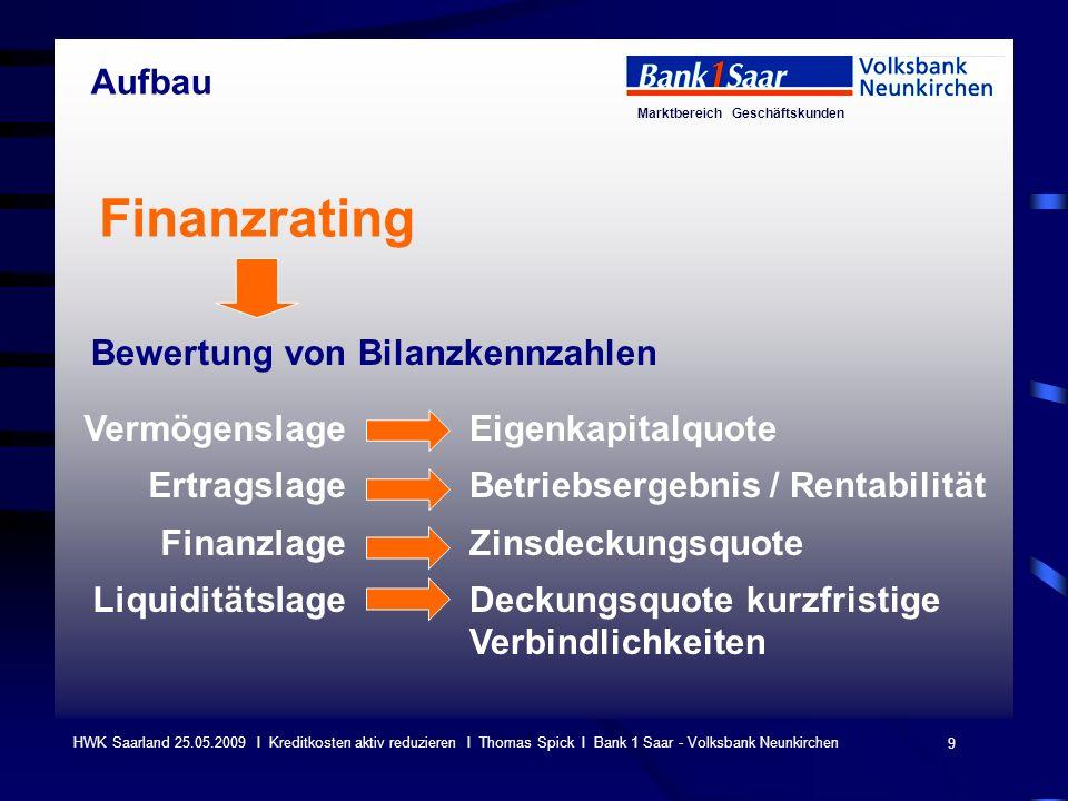 Marktbereich Geschäftskunden 9 HWK Saarland 25.05.2009 I Kreditkosten aktiv reduzieren I Thomas Spick I Bank 1 Saar - Volksbank Neunkirchen Finanzrati