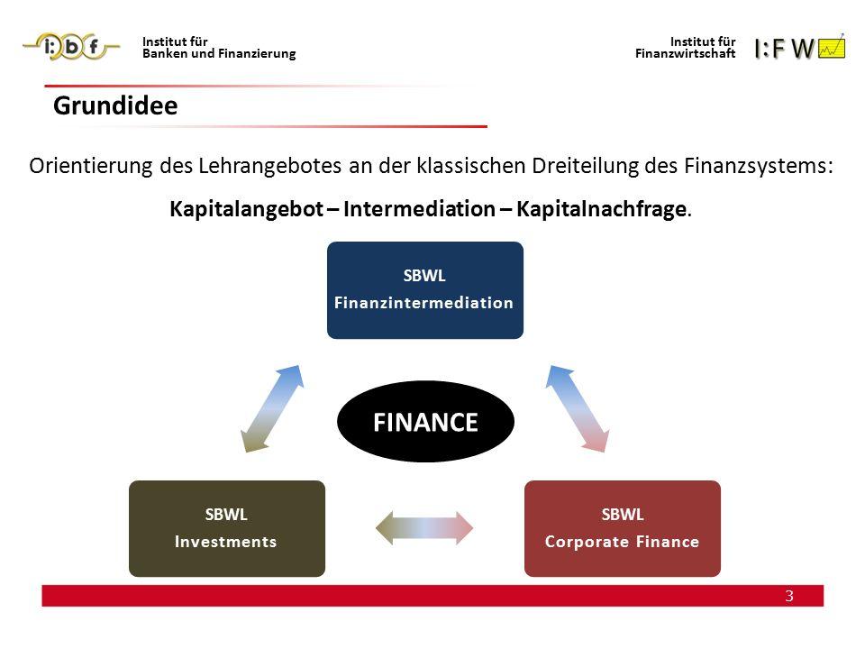 3 Institut für Banken und Finanzierung Institut für Finanzwirtschaft Grundidee Orientierung des Lehrangebotes an der klassischen Dreiteilung des Finan