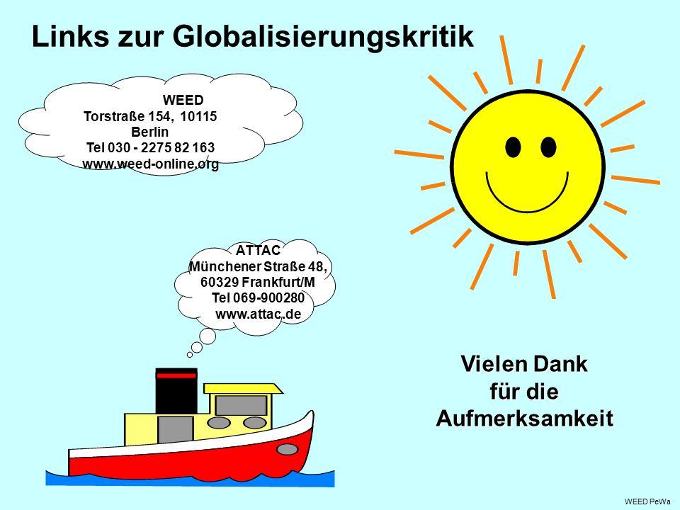 WEED PeWa Links zur Globalisierungskritik WEED Torstraße 154, 10115 Berlin Tel 030 - 2275 82 163 www.weed-online.org ATTAC Münchener Straße 48, 60329 Frankfurt/M Tel 069-900280 www.attac.de Vielen Dank für die Aufmerksamkeit