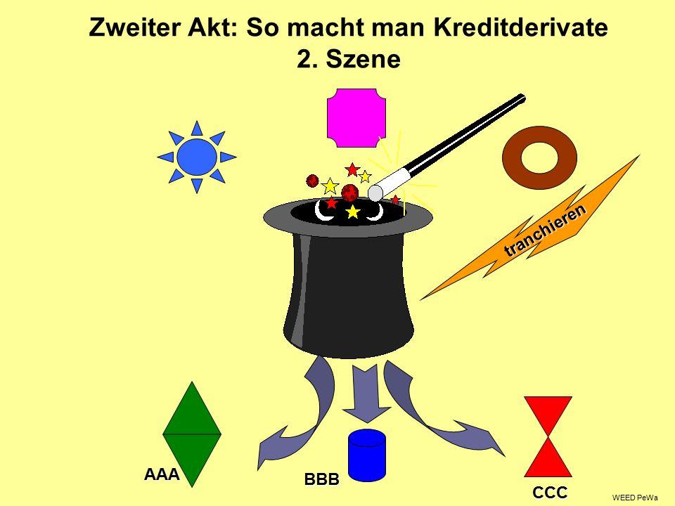 WEED PeWa Zweiter Akt: So macht man Kreditderivate 2. Szenetranchieren AAA CCC BBB