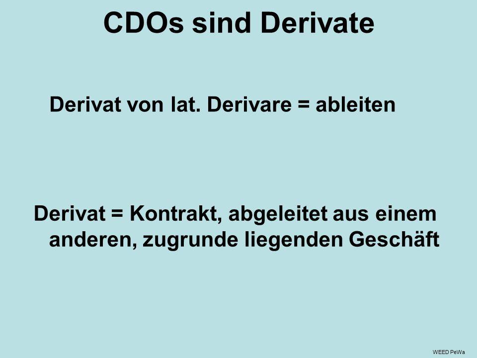 CDOs sind Derivate Derivat von lat.