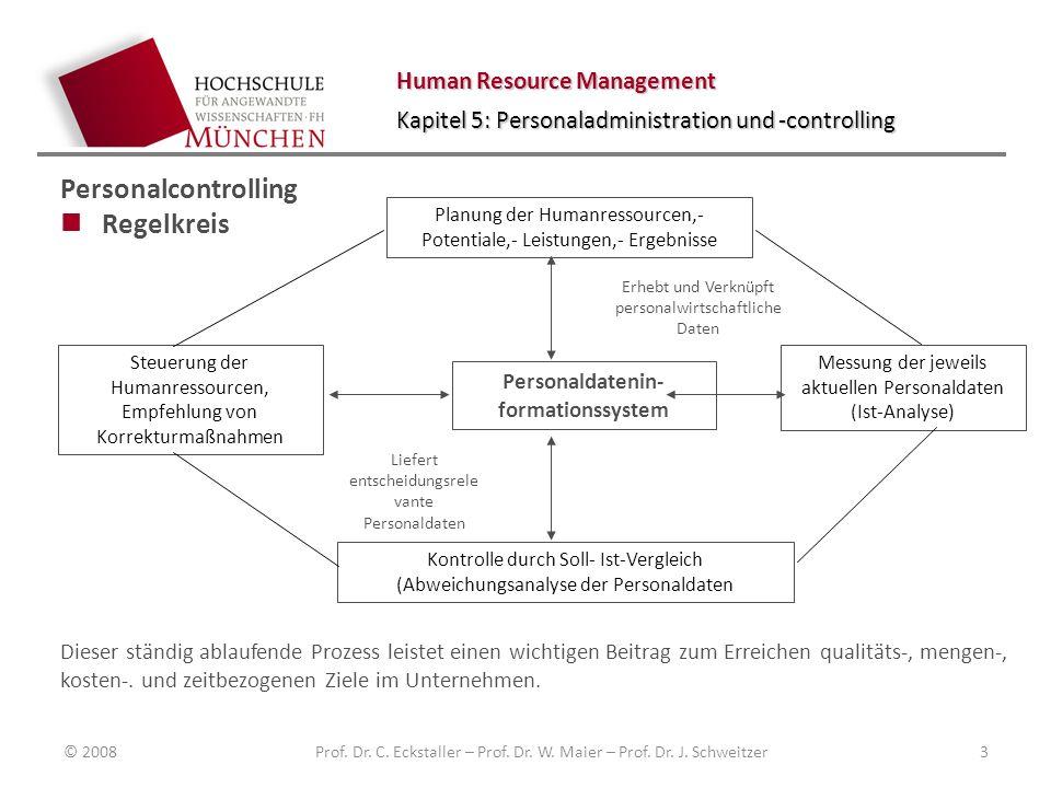 Human Resource Management Kapitel 5: Personaladministration und -controlling Personalcontrolling Regelkreis Planung der Humanressourcen,- Potentiale,-