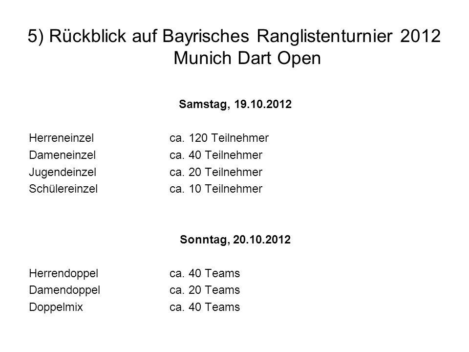 5) Rückblick auf Bayrisches Ranglistenturnier 2012 Munich Dart Open Samstag, 19.10.2012 Herreneinzel ca.