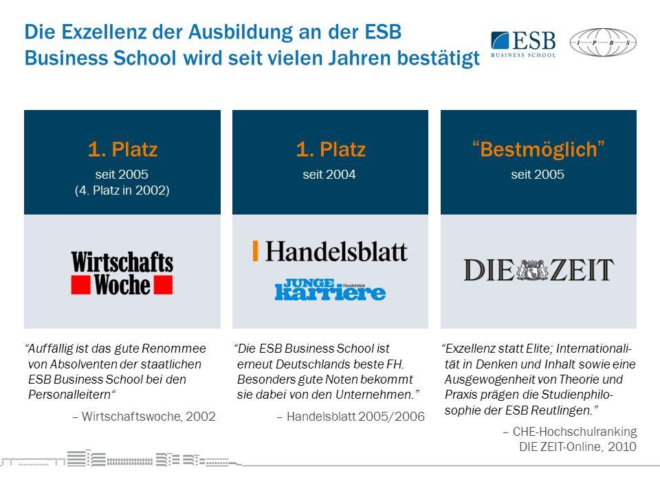 Auffällig ist das gute Renommee von Absolventen der staatlichen ESB Business School bei den Personalleitern – Wirtschaftswoche, 2002 Die ESB Business School ist erneut Deutschlands beste FH.