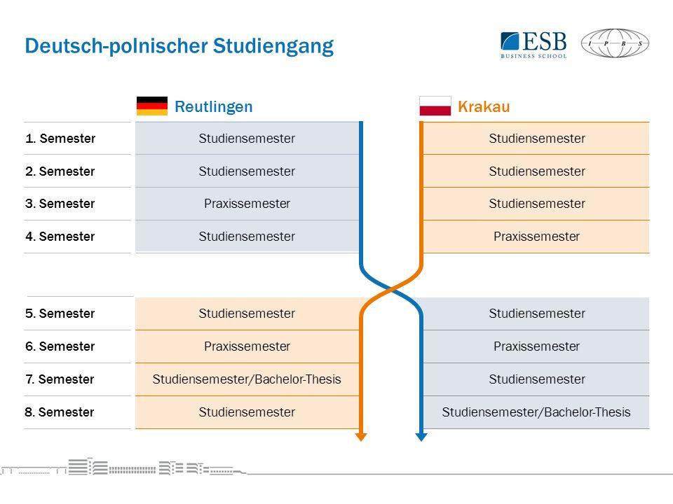 Deutsch-polnischer Studiengang 3. Semester 4. Semester 2.