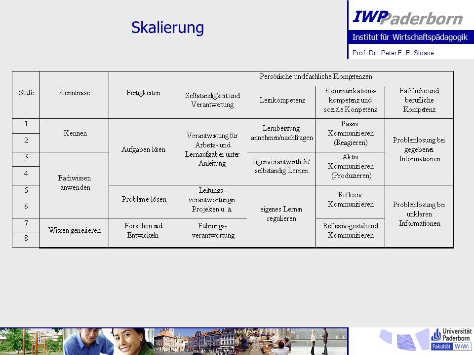 Institut für Wirtschaftspädagogik Prof. Dr. Peter F. E. Sloane Paderborn IWP Skalierung