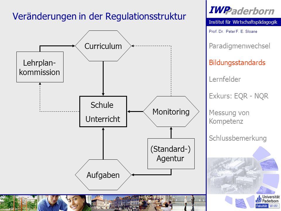 Institut für Wirtschaftspädagogik Prof.Dr. Peter F.