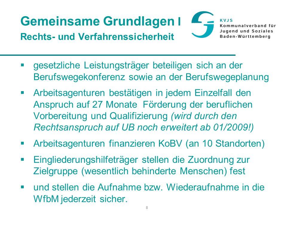 19 Ergebnisse BVE/KoBV 2.Vermittlungsergebnisse 2.Ergebnisse PraktikaArbeitsverhältnisse (insgesamt) Davon in IP / oder sonstige Beschäftigungs- Projekte ambulanter Berufsbildungs- bereich der WfbM Sonstige Vermittlung (geringfügige Beschäftigung, überbetriebliche Ausbildung – BvB) Karlsruhe/Bruchsal 7620373 Lörrach 4014231 Pforzheim/Enzkreis 10025442 Böblingen/Leonberg 4212311 Summen: 2587112157 Fazit: Von 101 Absolventen waren 70 geistig und 31 (wesentlich) lernbehinderte Menschen.