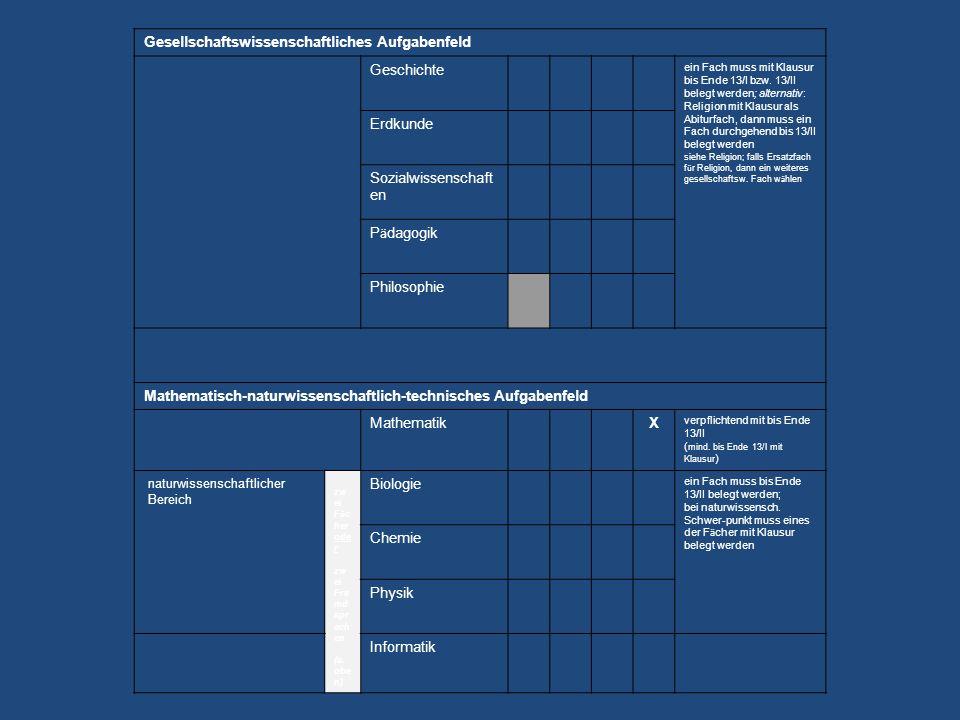 Gesellschaftswissenschaftliches Aufgabenfeld Geschichte ein Fach muss mit Klausur bis Ende 13/I bzw. 13/II belegt werden; alternativ: Religion mit Kla