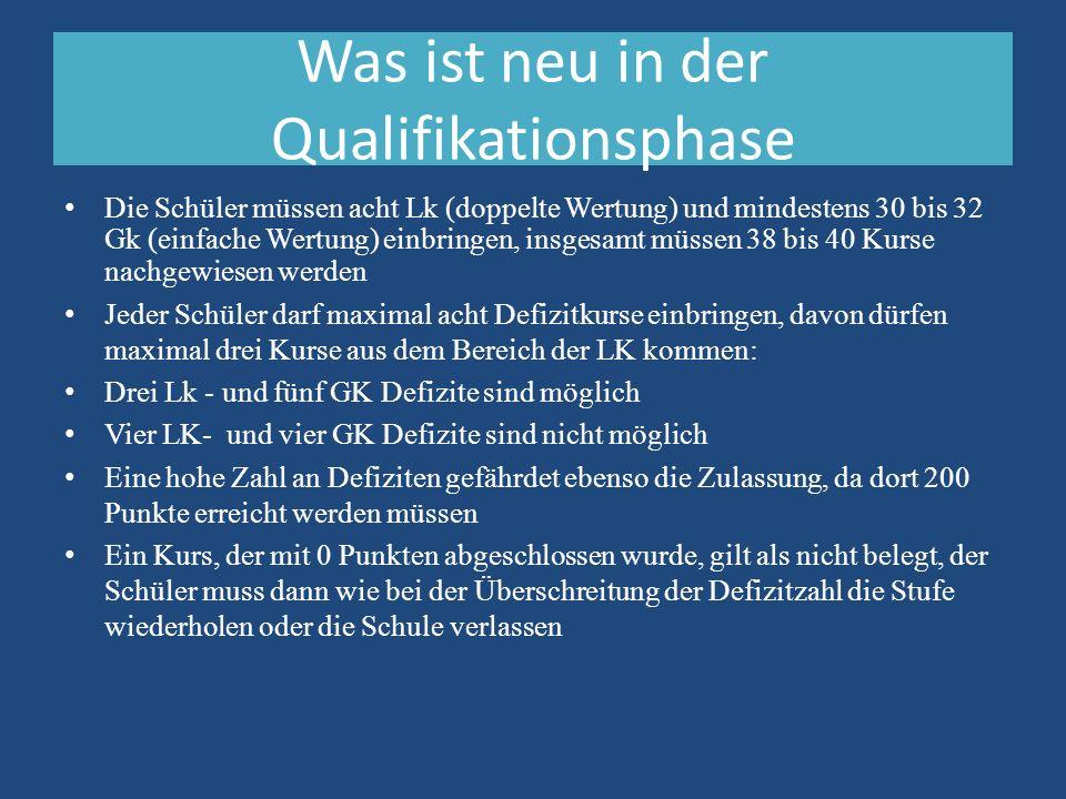 Wahl der Fächer für die Jahrgangsstufe Q1/Q2 LK G K 3./4.