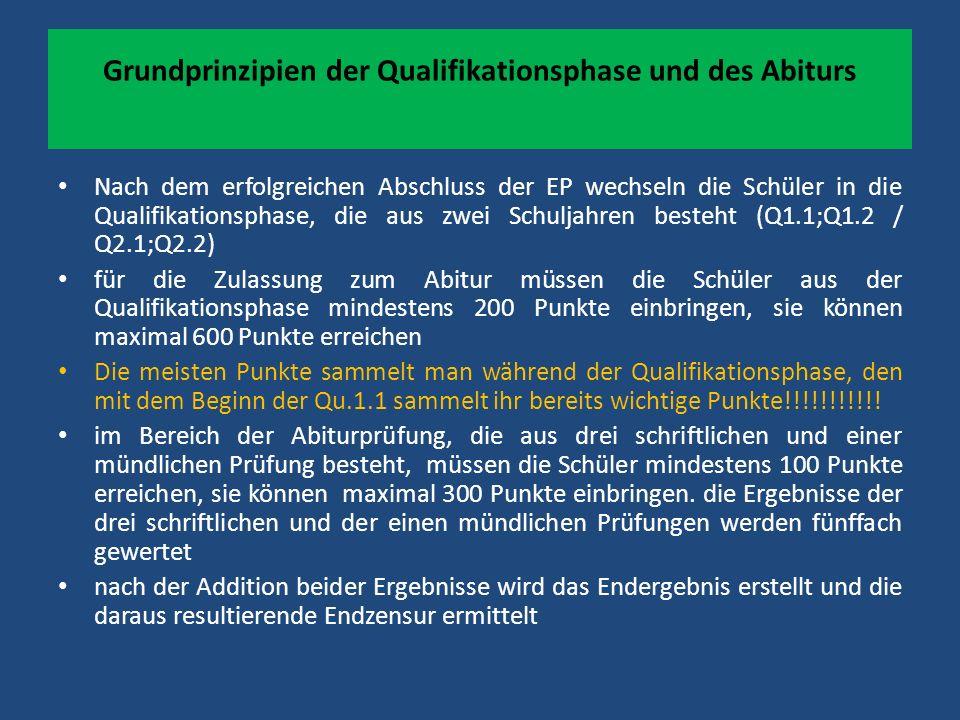 Grundprinzipien der Qualifikationsphase und des Abiturs Nach dem erfolgreichen Abschluss der EP wechseln die Schüler in die Qualifikationsphase, die a