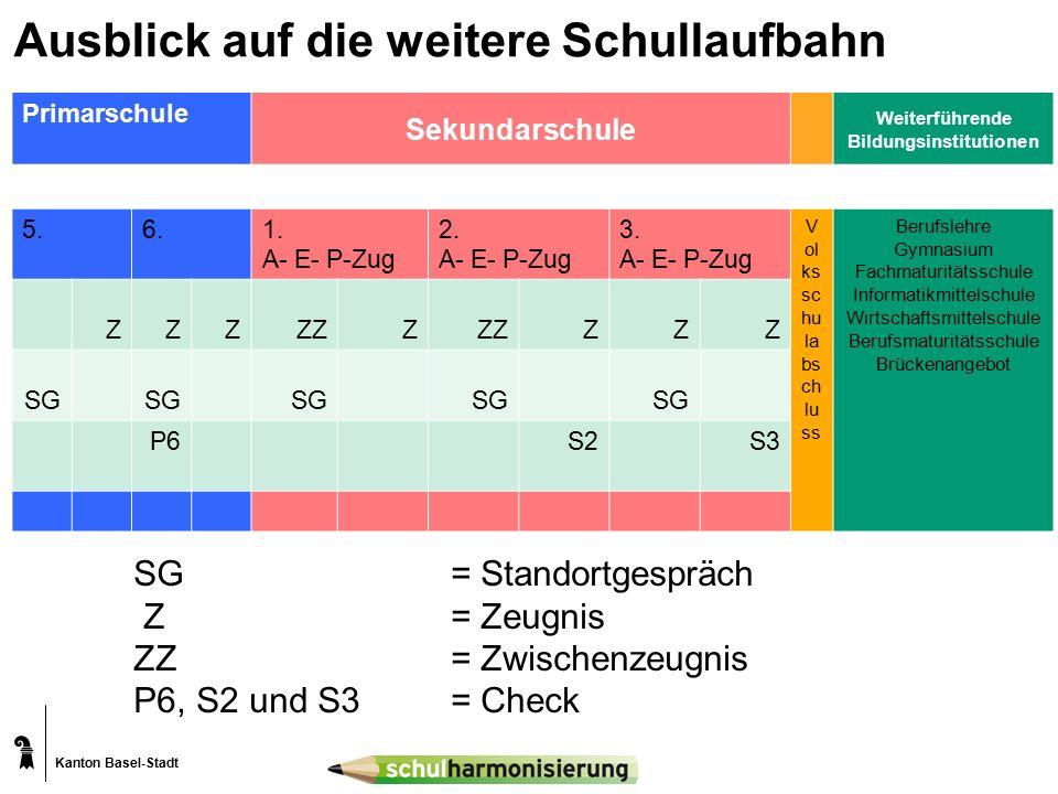 Kanton Basel-Stadt Primarschule Sekundarschule Weiterführende Bildungsinstitutionen 5.6.1.