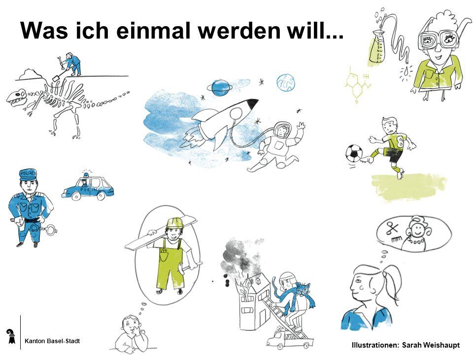 Kanton Basel-Stadt Was ich einmal werden will... Illustrationen: Sarah Weishaupt