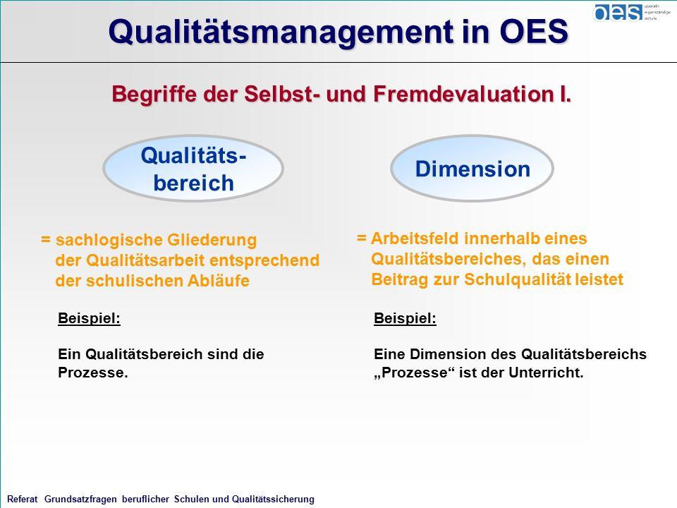 Referat Grundsatzfragen beruflicher Schulen und Qualitätssicherung Begriffe der Selbst- und Fremdevaluation I.